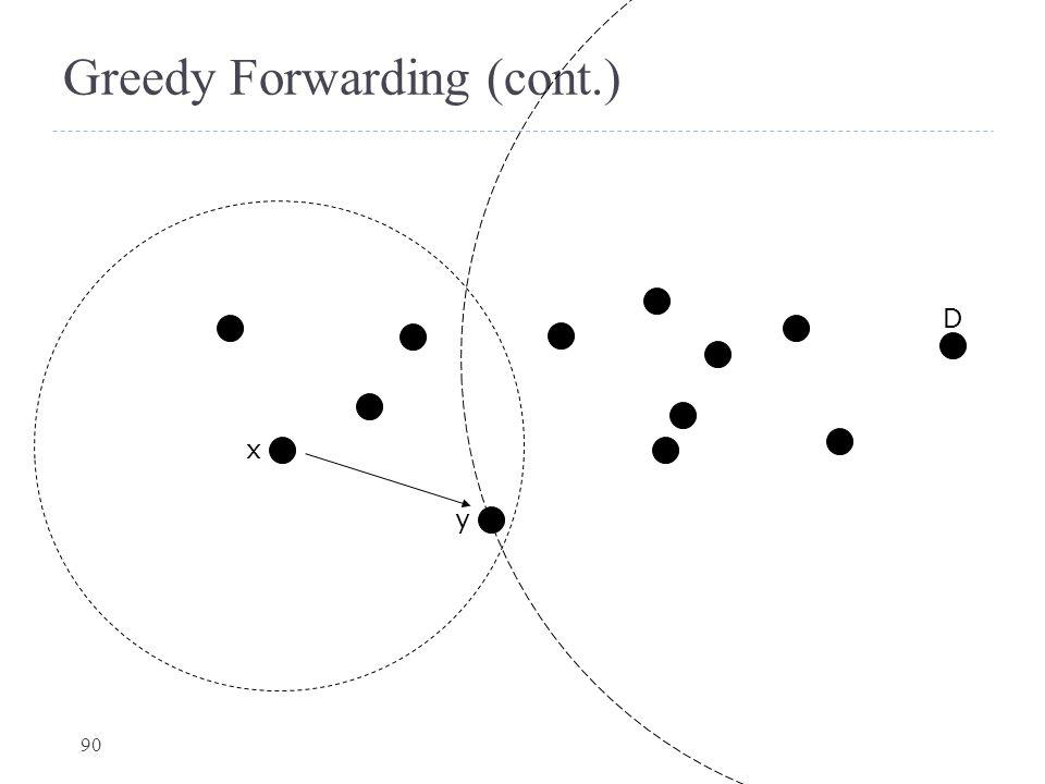 Greedy Forwarding (cont.) D x y 90