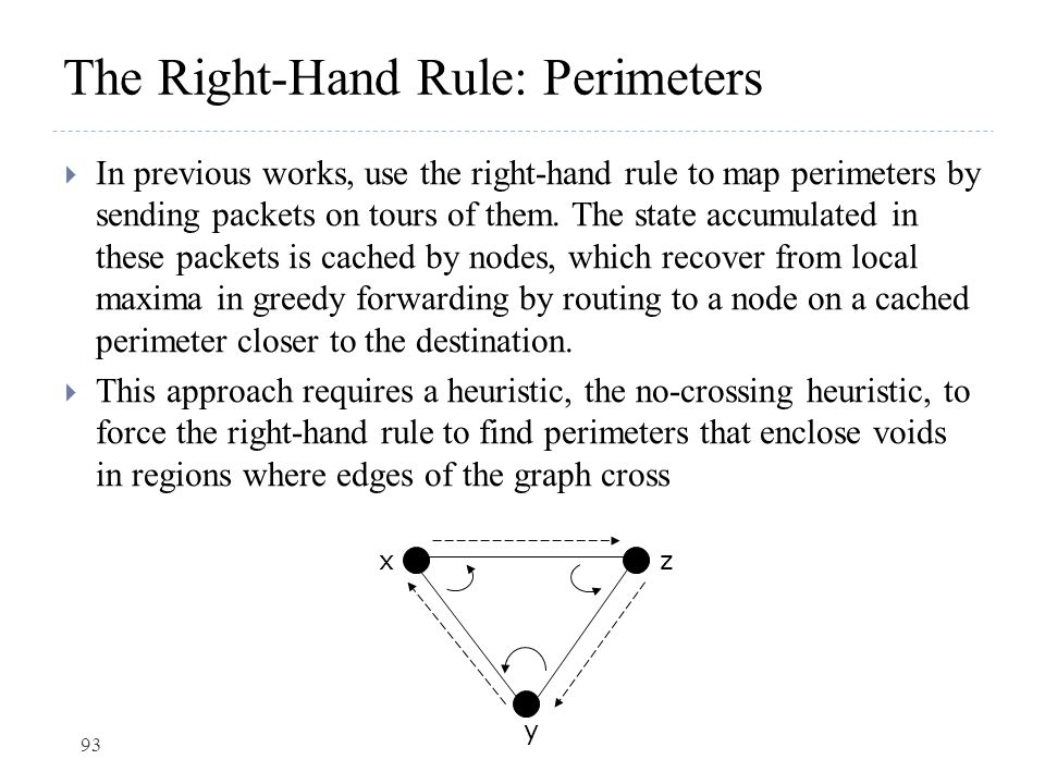 The Right-Hand Rule: Perimeters  In previous works, use the right-hand rule to map perimeters by sending packets on tours of them. The state accumula