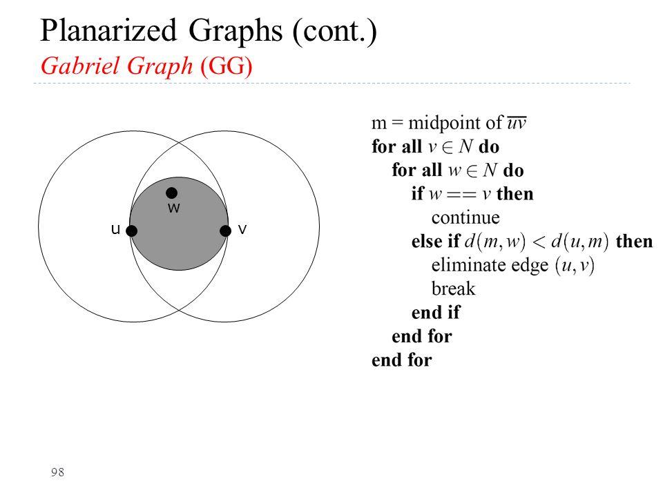 Planarized Graphs (cont.) Gabriel Graph (GG) uv w 98
