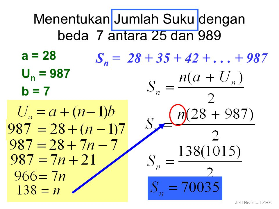 Menentukan Jumlah Suku dengan beda 7 antara 25 dan 989 a = 28 U n = 987 b = 7 S n = 28 + 35 + 42 +...