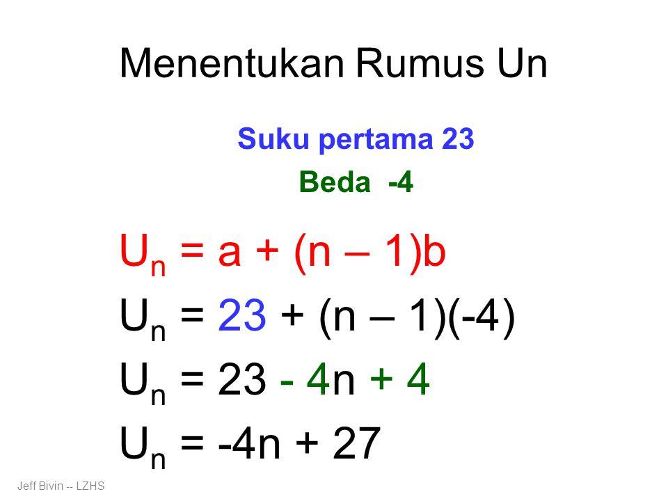 Menentukan Rumus Un Suku pertama 23 Beda -4 U n = a + (n – 1)b U n = 23 + (n – 1)(-4) U n = 23 - 4n + 4 U n = -4n + 27 Jeff Bivin -- LZHS