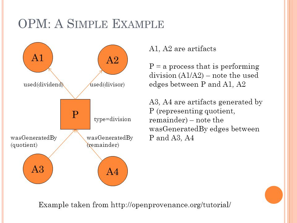 OPM: A S IMPLE E XAMPLE P A1 A2 A3 A4 used(divisor)used(dividend) wasGeneratedBy (remainder) wasGeneratedBy (quotient) type=division A1, A2 are artifacts P = a process that is performing division (A1/A2) – note the used edges between P and A1, A2 A3, A4 are artifacts generated by P (representing quotient, remainder) – note the wasGeneratedBy edges between P and A3, A4 Example taken from http://openprovenance.org/tutorial/