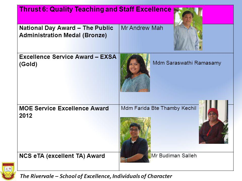 The Rivervale – School of Excellence, Individuals of Character Thrust 6: Quality Teaching and Staff Excellence National Day Award – The Public Administration Medal (Bronze) Mr Andrew Mah Excellence Service Award – EXSA (Gold) Mdm Saraswathi Ramasamy MOE Service Excellence Award 2012 Mdm Farida Bte Thamby Kechil NCS eTA (excellent TA) Award Mr Budiman Salleh