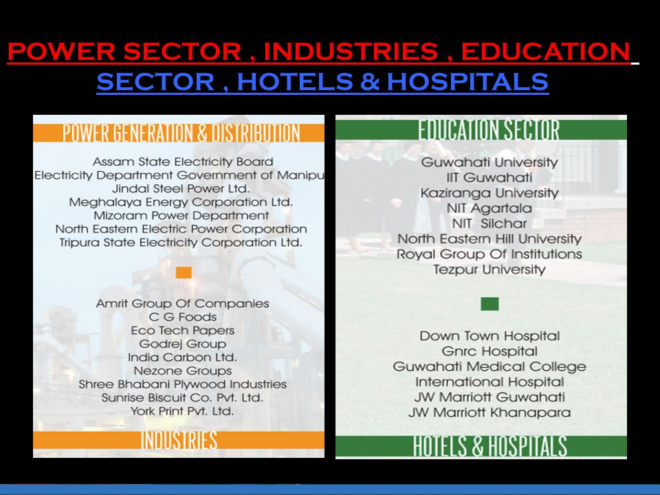 POWER SECTOR, INDUSTRIES, EDUCATION SECTOR, HOTELS & HOSPITALS