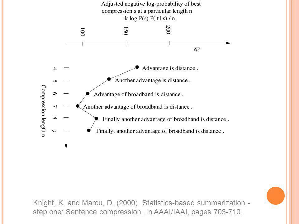 Knight, K. and Marcu, D. (2000). Statistics-based summarization - step one: Sentence compression. In AAAI/IAAI, pages 703-710.