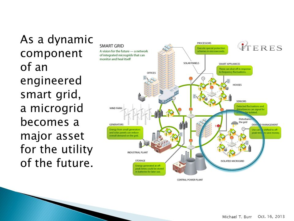 Oct. 16, 2013 Michael T. Burr As a dynamic component of an engineered smart grid, a microgrid becomes a major asset for the utility of the future.