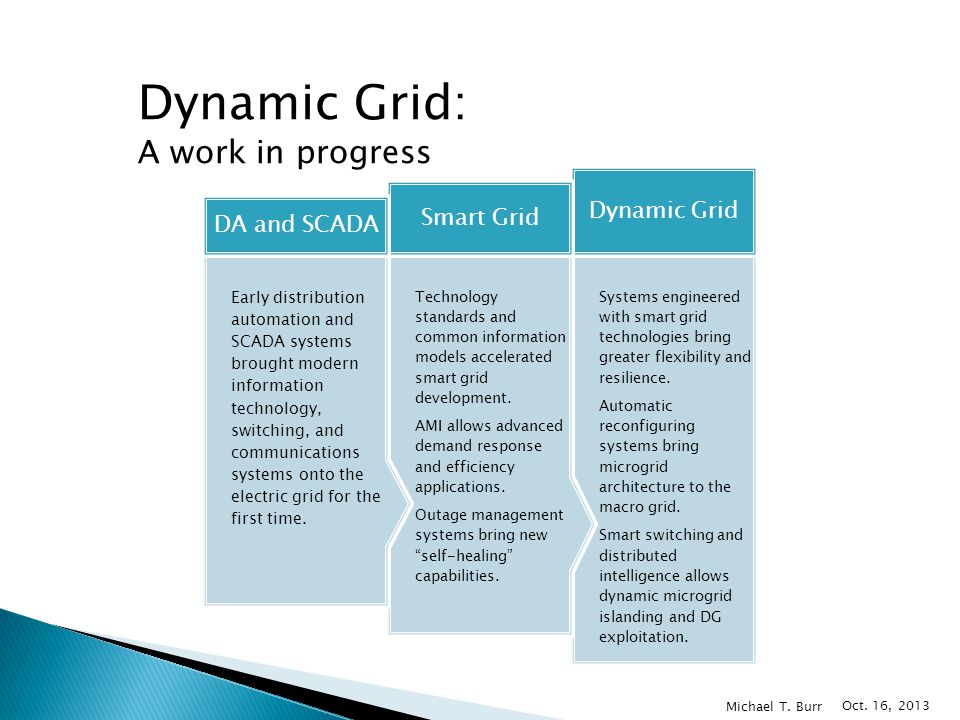 Dynamic Grid: A work in progress Systems engineered with smart grid technologies bring greater flexibility and resilience.