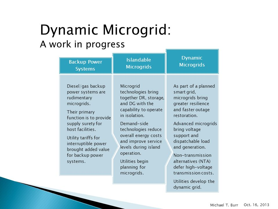 Dynamic Microgrid: A work in progress As part of a planned smart grid, microgrids bring greater resilience and faster outage restoration.