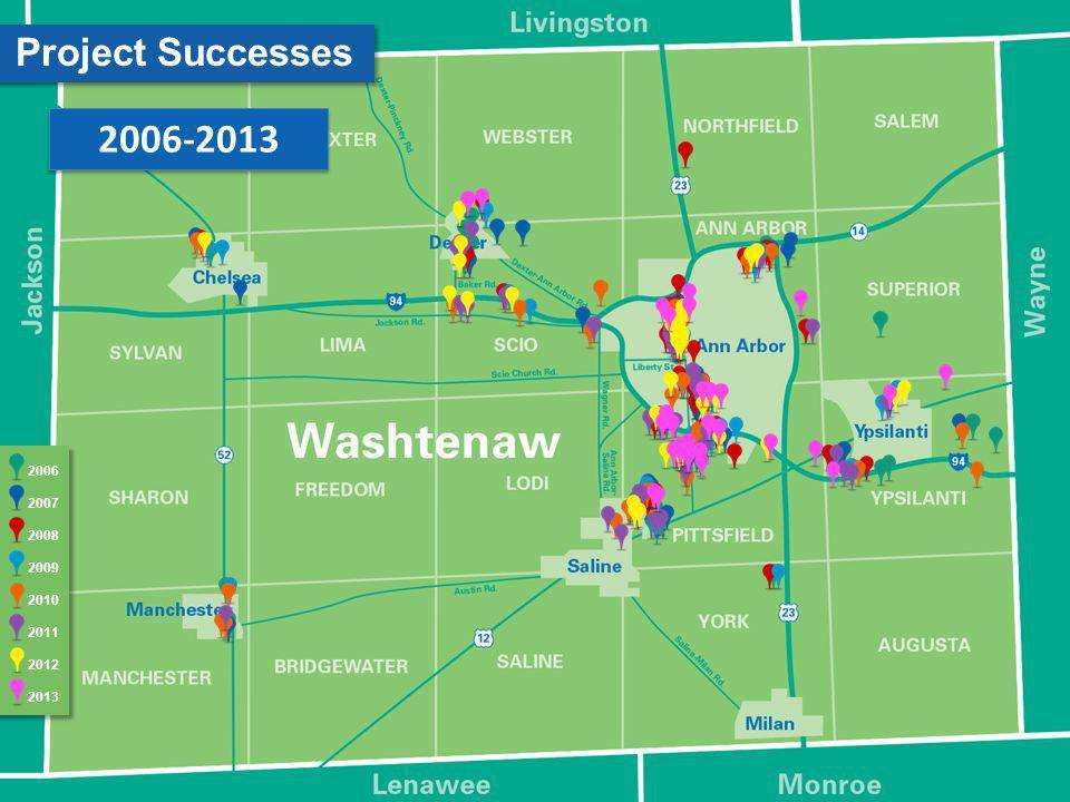 Project Successes 2006 2007 2008 2009 2010 2011 2012 2013 2006-2013