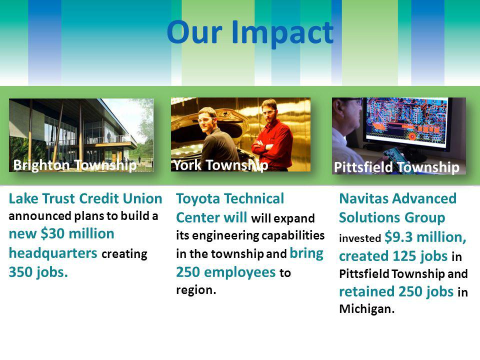 Our Impact Lake Trust Credit Union announced plans to build a new $30 million headquarters creating 350 jobs.