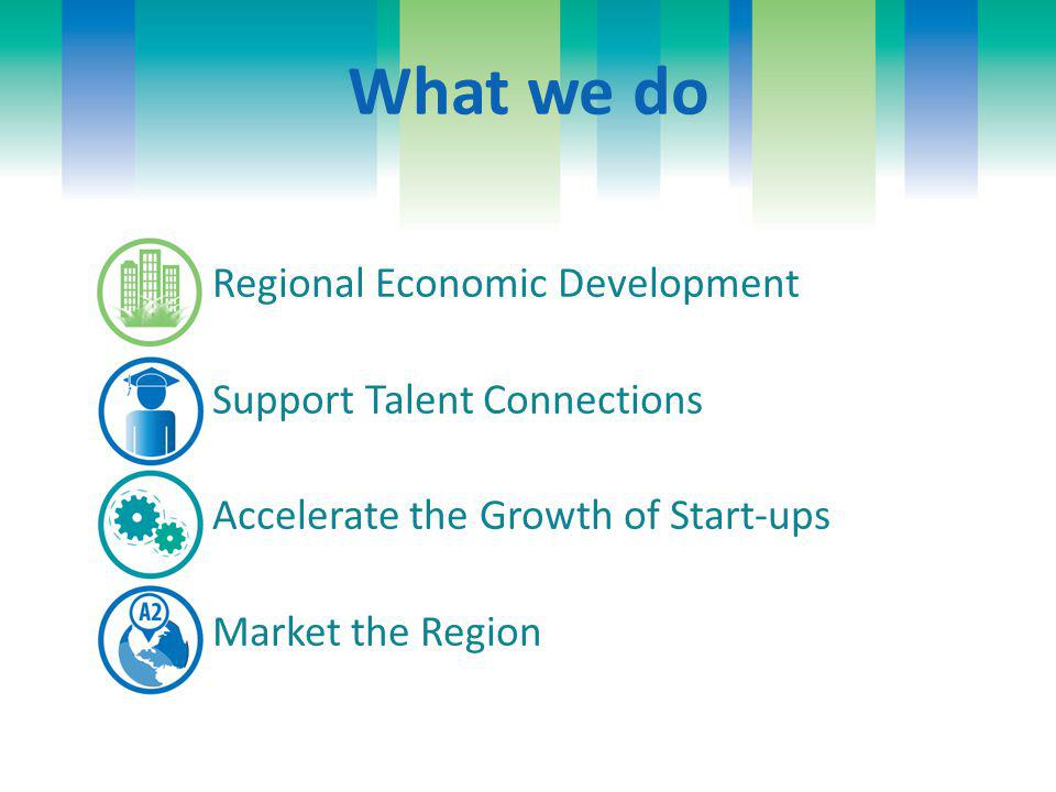 Regional Economic Development Support Talent Connections Accelerate the Growth of Start-ups Market the Region