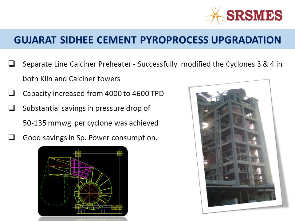 JK LAKSHMI CEMENT SIROHI LINE-I PH UPGRADATION  Successfully upgraded and increasing the capacity from 3300 to 4500 TPD  Excess air Calciner was replaced by New In-Line Calciner and Tertiary Air Duct.