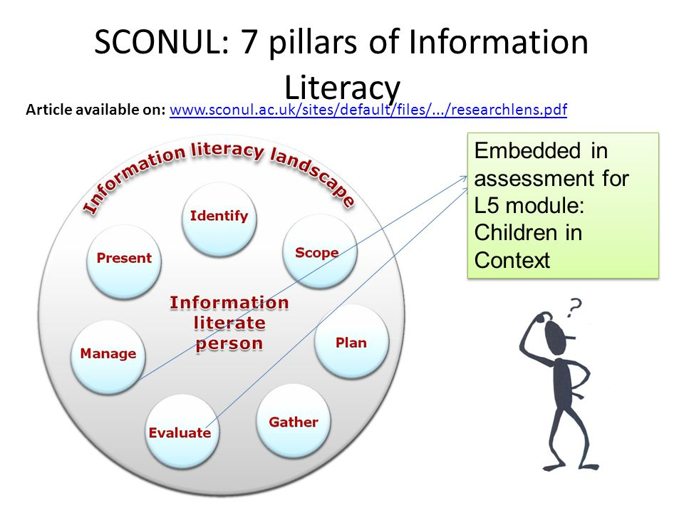 SCONUL: 7 pillars of Information Literacy Embedded in assessment for L5 module: Children in Context Embedded in assessment for L5 module: Children in