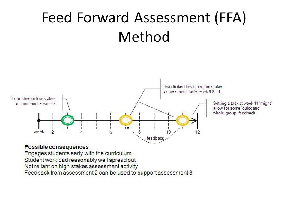 Feed Forward Assessment (FFA) Method