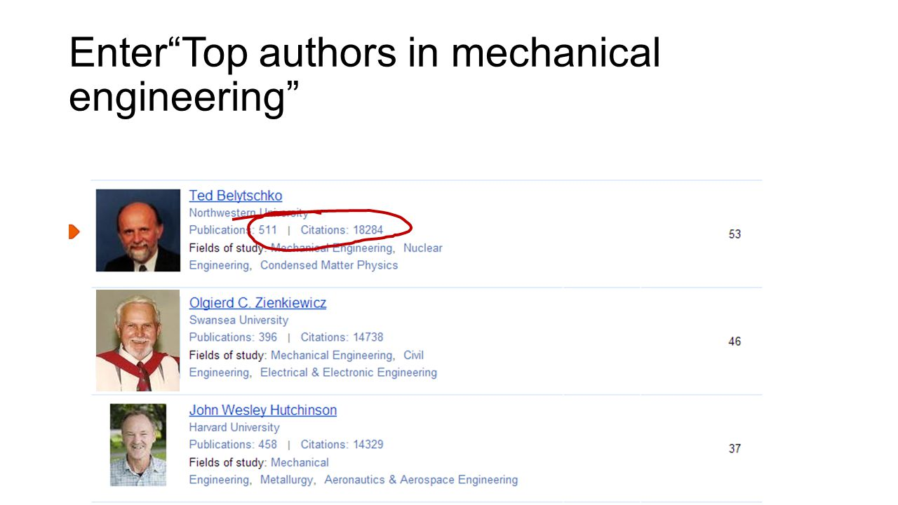 Enter Top authors in mechanical engineering