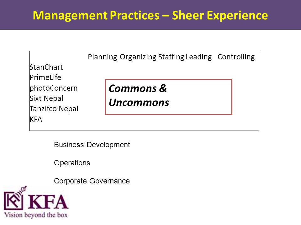 Management Practices – Sheer Experience PlanningOrganizingStaffingLeadingControlling StanChart PrimeLife photoConcern Sixt Nepal Tanzifco Nepal KFA Commons & Uncommons Business Development Operations Corporate Governance