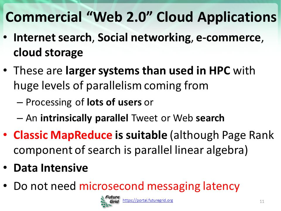 "https://portal.futuregrid.org Commercial ""Web 2.0"" Cloud Applications Internet search, Social networking, e-commerce, cloud storage These are larger s"
