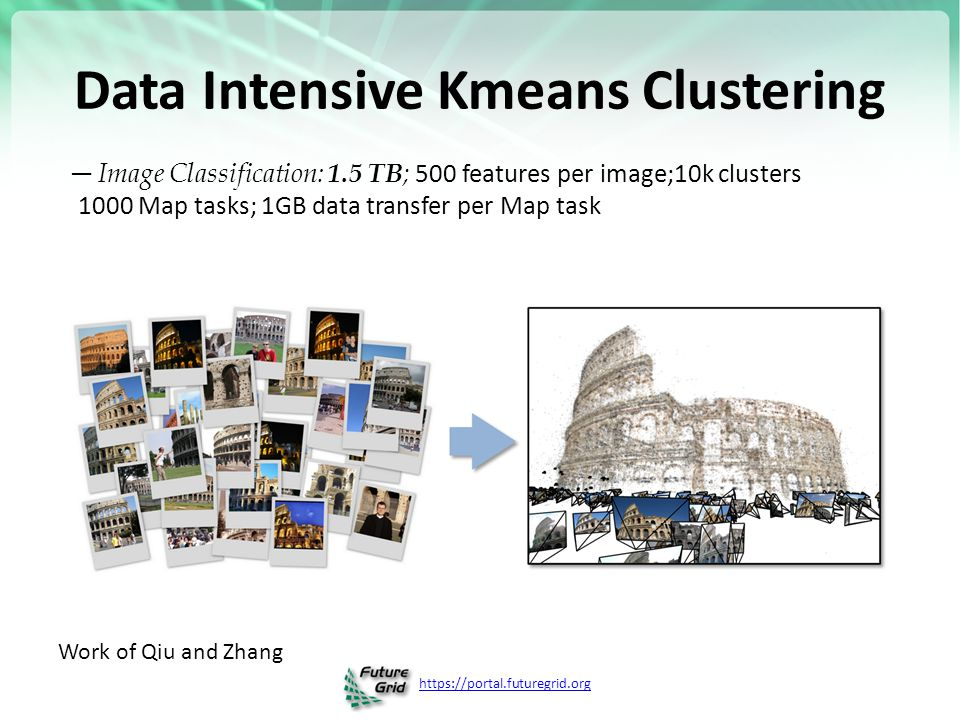 https://portal.futuregrid.org Data Intensive Kmeans Clustering ─ Image Classification: 1.5 TB ; 500 features per image;10k clusters 1000 Map tasks; 1G