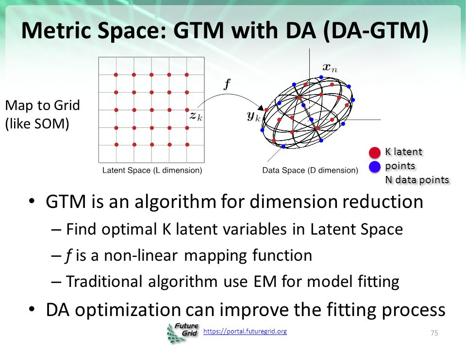 https://portal.futuregrid.org Metric Space: GTM with DA (DA-GTM) GTM is an algorithm for dimension reduction – Find optimal K latent variables in Late