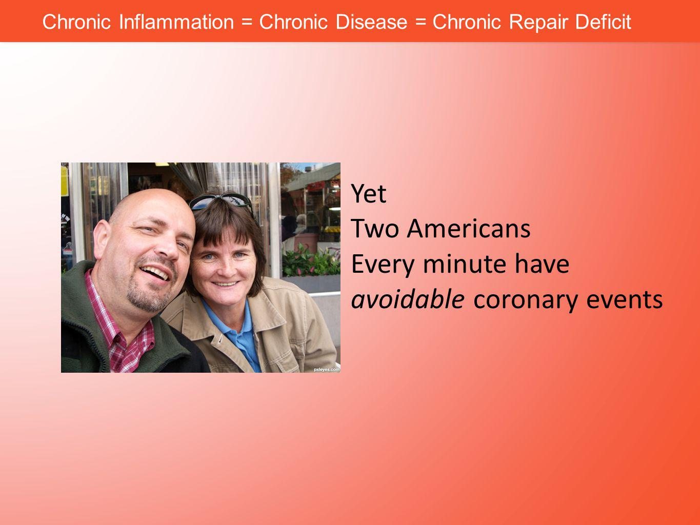 Chronic Inflammation = Chronic Disease = Chronic Repair Deficit Yet Two Americans Every minute have avoidable coronary events