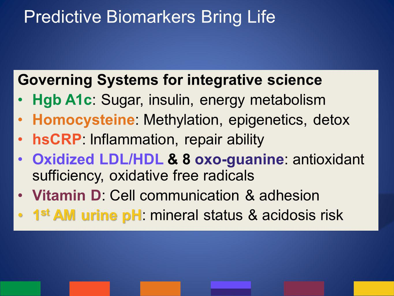 Predictive Biomarkers Bring Life