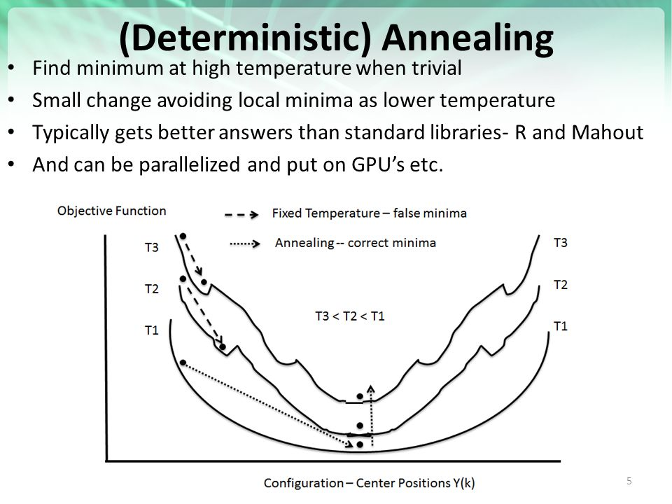 https://portal.futuregrid.org General Deterministic Annealing For some cases such as vector clustering and Mixture Models one can do integrals by hand but usually that will be impossible So introduce Hamiltonian H 0 ( ,  ) which by choice of  can be made similar to real Hamiltonian H R (  ) and which has tractable integrals P 0 (  ) = exp( - H 0 (  )/T + F 0 /T ) approximate Gibbs for H R F R (P 0 ) = | 0 = | 0 + F 0 (P 0 ) Where | 0 denotes  d  P o (  ) Easy to show that real Free Energy (the Gibb's inequality) F R (P R ) ≤ F R (P 0 ) (Kullback-Leibler divergence) Expectation step E is find  minimizing F R (P 0 ) and Follow with M step (of EM) setting  = | 0 =  d   P o (  ) (mean field) and one follows with a traditional minimization of remaining parameters 36 Note 3 types of variables  used to approximate real Hamiltonian  subject to annealing The rest – optimized by traditional methods