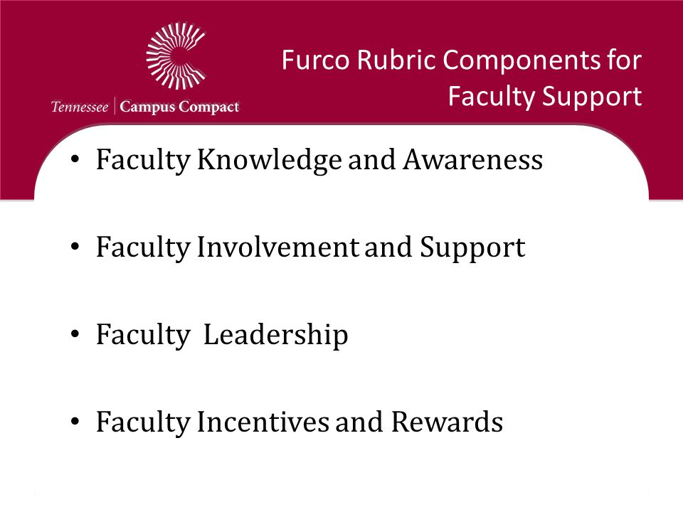 Furco Rubric Components for Faculty Support Faculty Knowledge and Awareness Faculty Involvement and Support Faculty Leadership Faculty Incentives and
