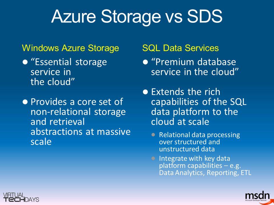 Azure Storage vs SDS Windows Azure StorageSQL Data Services