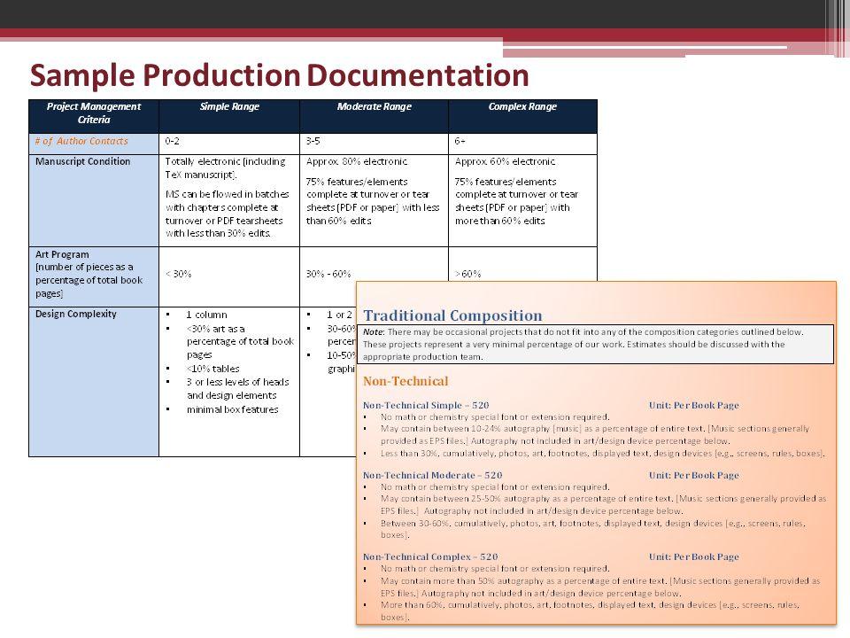 Sample Production Documentation