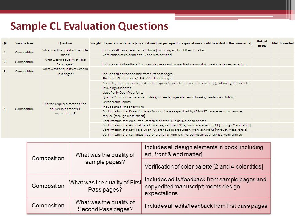 Sample CL Evaluation Questions