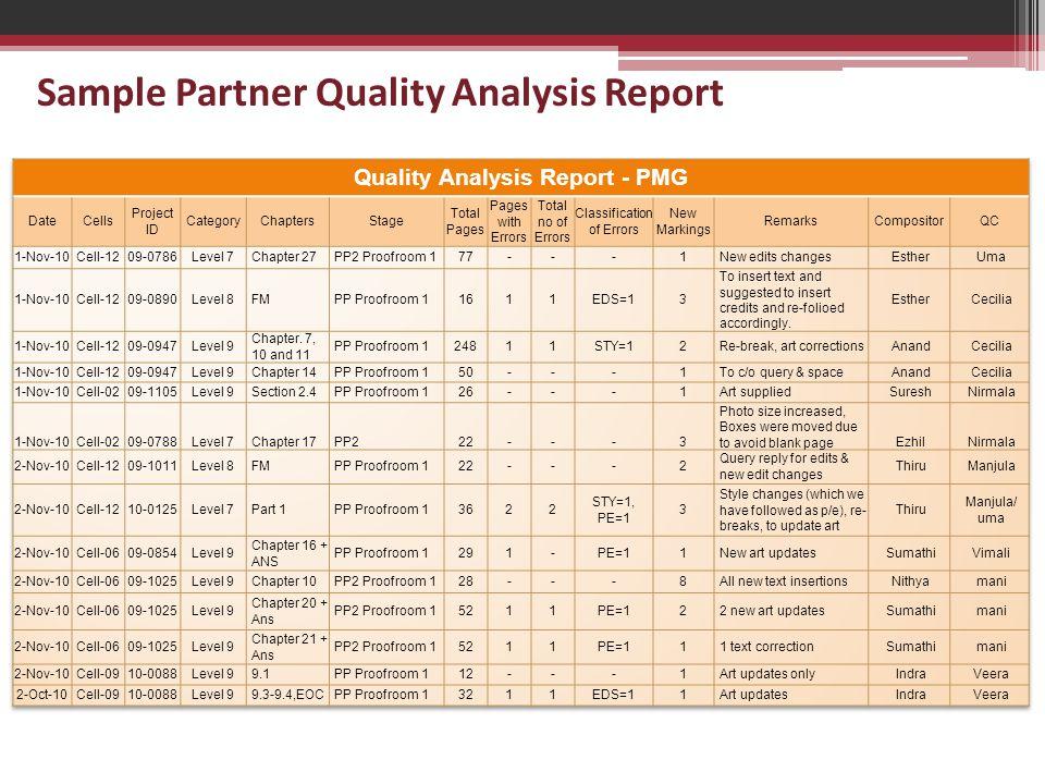 Sample Partner Quality Analysis Report