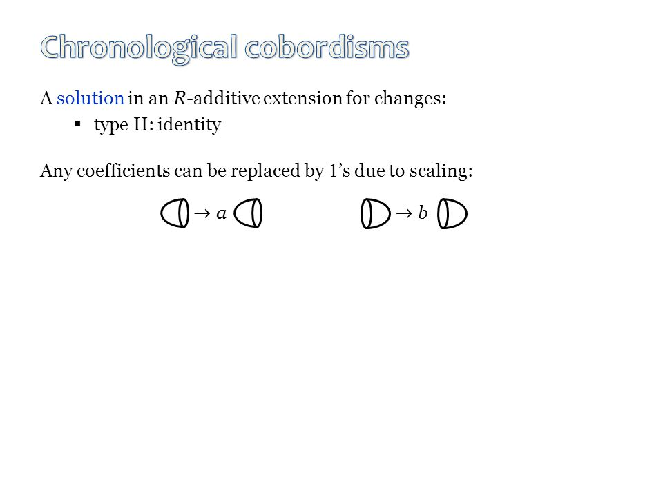 A solution in an R-additive extension for changes:  type II: identity Any coefficients can be replaced by 1 's due to scaling:  a a  b b