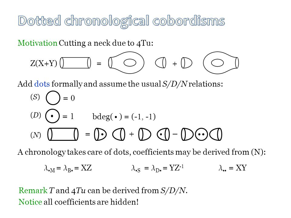 Motivation Cutting a neck due to 4Tu: Add dots formally and assume the usual S/D/N relations: A chronology takes care of dots, coefficients may be derived from (N): Z(X+Y) = + = 0 (S)(S) (N)(N) = + – = 1 (D)(D) bdeg(  ) = (- 1, - 1 )  M = B  = XZ  S = D  = YZ -1  = XY Remark T and 4Tu can be derived from S/D/N.
