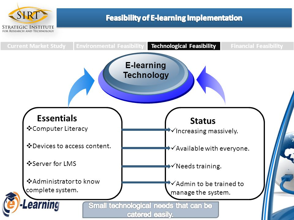 Current Market StudyEnvironmental FeasibilityFinancial FeasibilityTechnological Feasibility Essentials  Computer Literacy  Devices to access content.