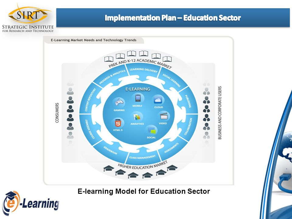 E-learning Model for Education Sector