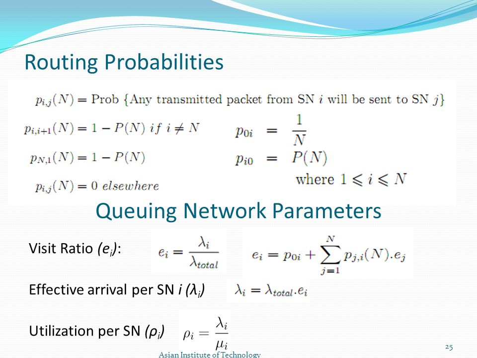 Routing Probabilities Visit Ratio (e i ): Effective arrival per SN i (λ i ) Utilization per SN (ρ i ) Queuing Network Parameters 25 Asian Institute of