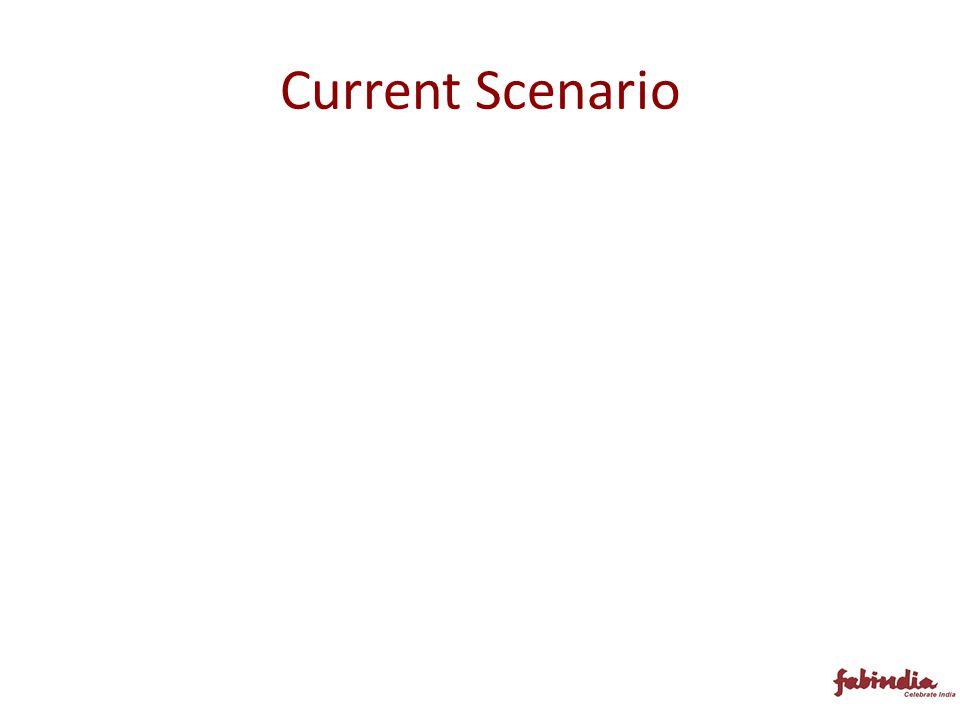 Current Scenario