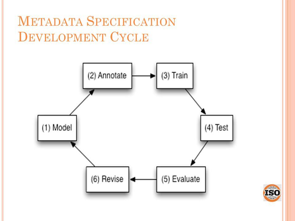 M ETADATA S PECIFICATION D EVELOPMENT C YCLE