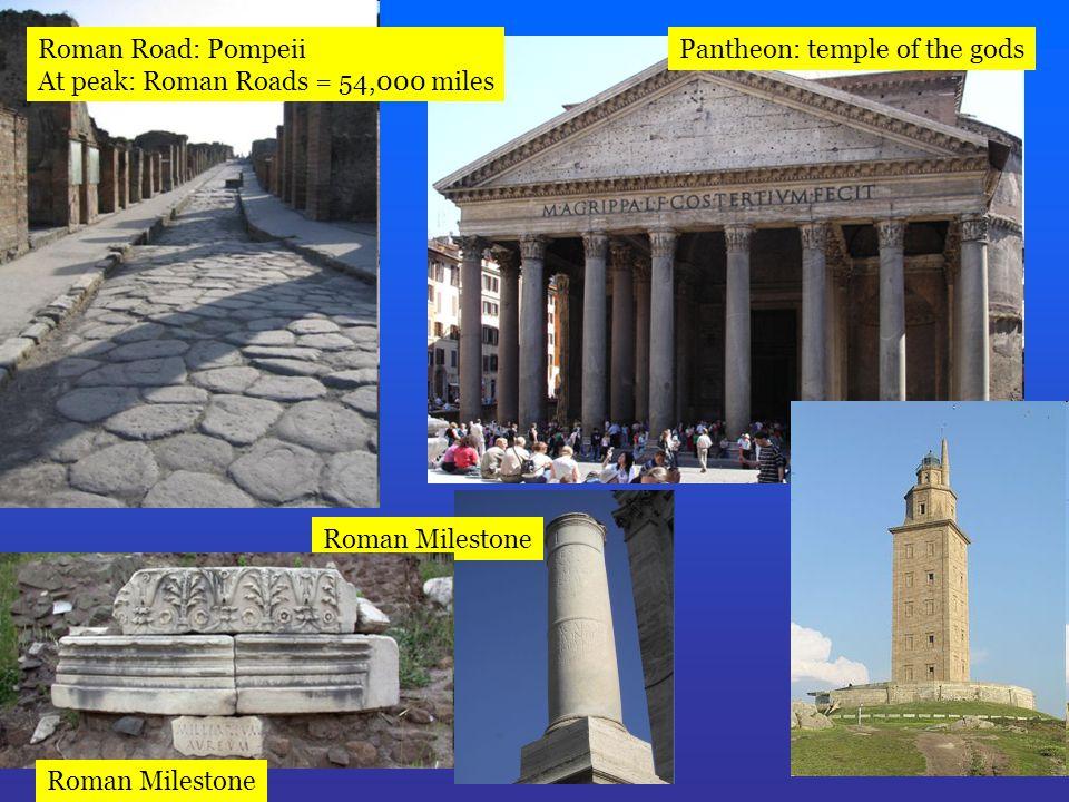 Pantheon: temple of the godsRoman Road: Pompeii At peak: Roman Roads = 54,000 miles Roman Milestone