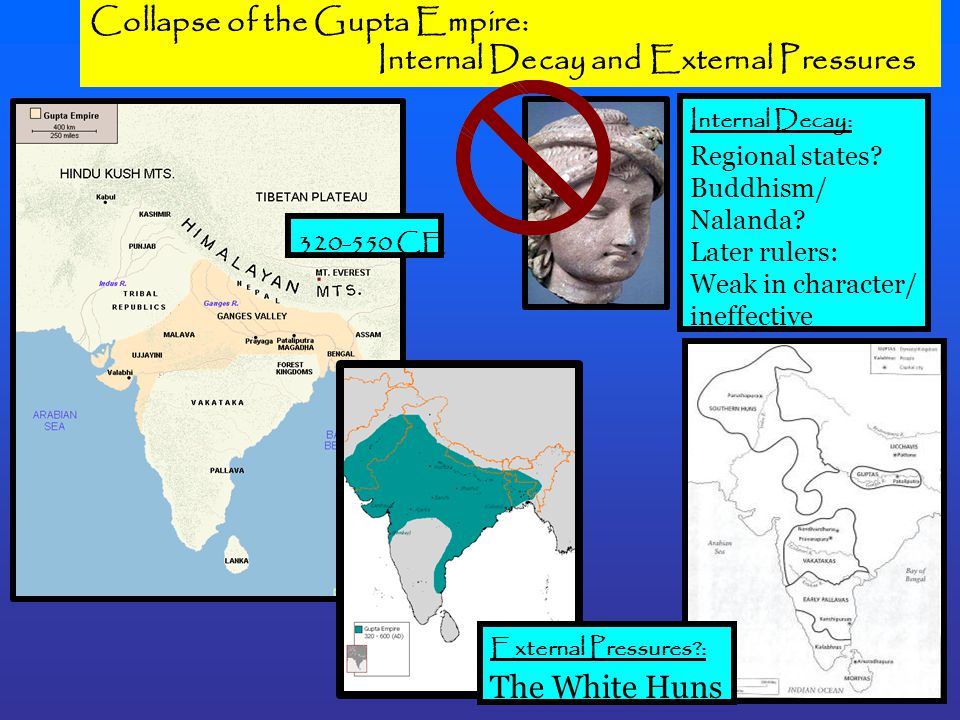 Collapse of the Gupta Empire: Internal Decay and External Pressures Internal Decay: Regional states.