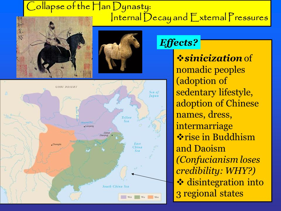 sinicization of nomadic peoples (adoption of sedentary lifestyle, adoption of Chinese names, dress, intermarriage  rise in Buddhism and Daoism (Confucianism loses credibility: WHY?)  disintegration into 3 regional states Collapse of the Han Dynasty: Internal Decay and External Pressures Effects?