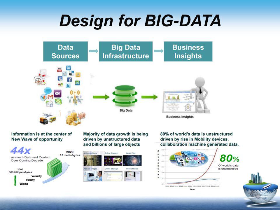 Design for BIG-DATA