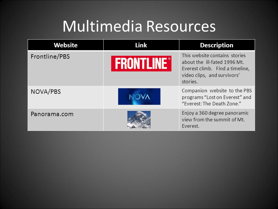 WebsiteLinkDescription Frontline/PBS This website contains stories about the ill-fated 1996 Mt.
