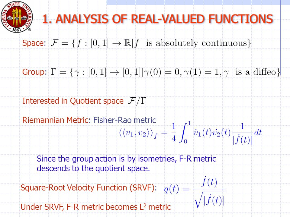 1. ANALYSIS OF REAL-VALUED FUNCTIONS1.