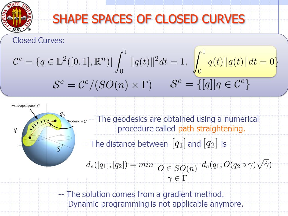 -- The distance between and is -- The solution comes from a gradient method.