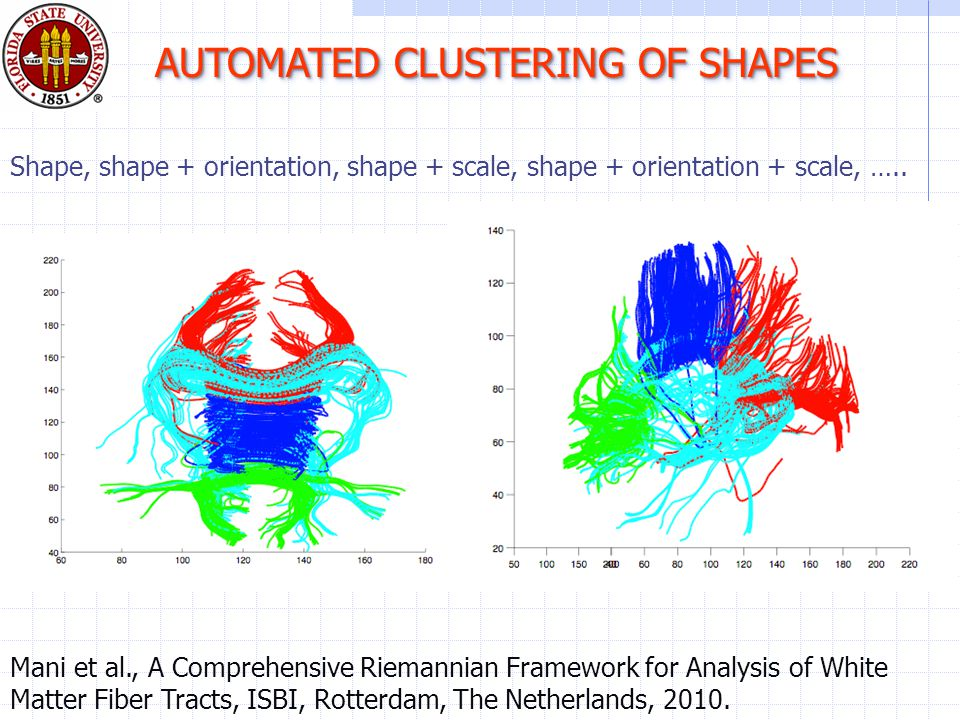 AUTOMATED CLUSTERING OF SHAPES Mani et al., A Comprehensive Riemannian Framework for Analysis of White Matter Fiber Tracts, ISBI, Rotterdam, The Netherlands, 2010.