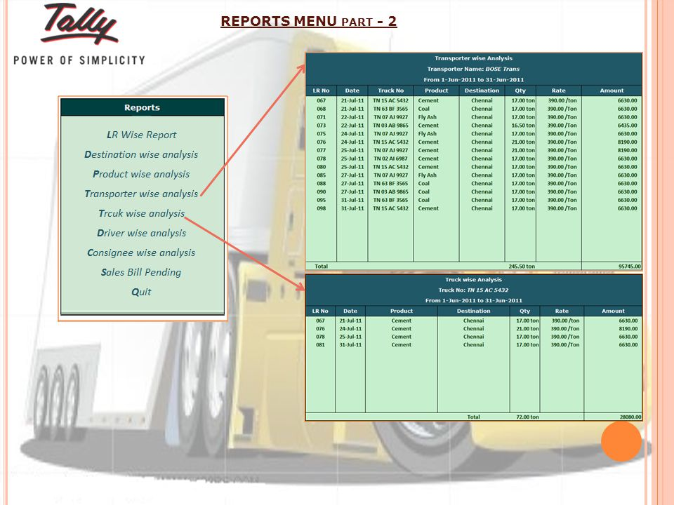 REPORTS MENU PART - 2