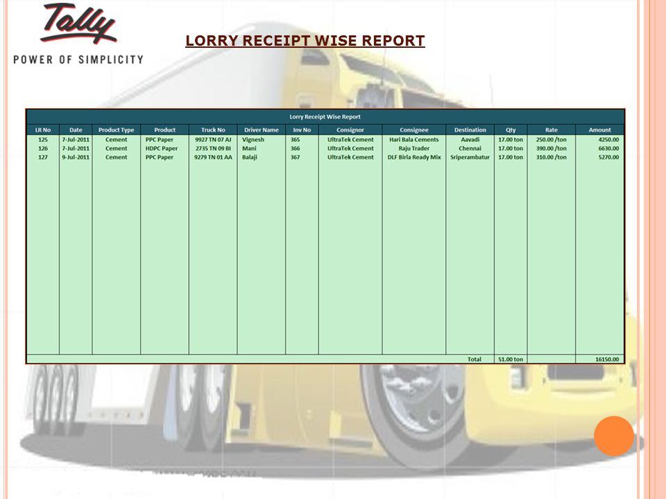 LORRY RECEIPT WISE REPORT