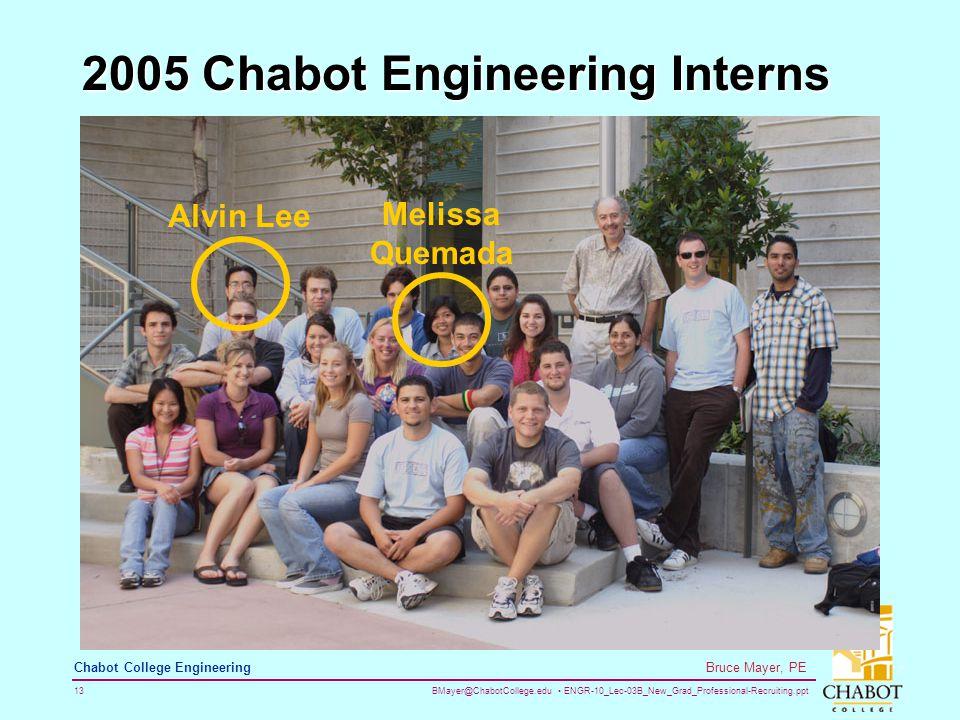 BMayer@ChabotCollege.edu ENGR-10_Lec-03B_New_Grad_Professional-Recruiting.ppt 13 Bruce Mayer, PE Chabot College Engineering 2005 Chabot Engineering Interns Alvin Lee Melissa Quemada