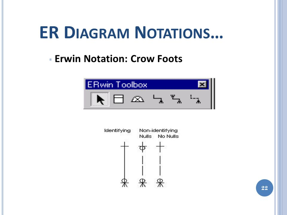 ER D IAGRAM N OTATIONS …  Erwin Notation: Crow Foots 22